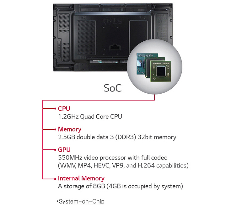 Built-in SoC and Synced Playback