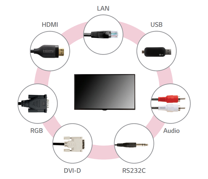 A Wide Range of Interfaces
