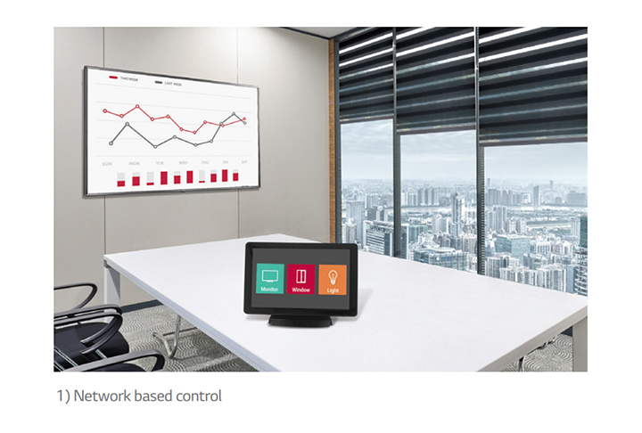 Compatibility with AV Control Systems