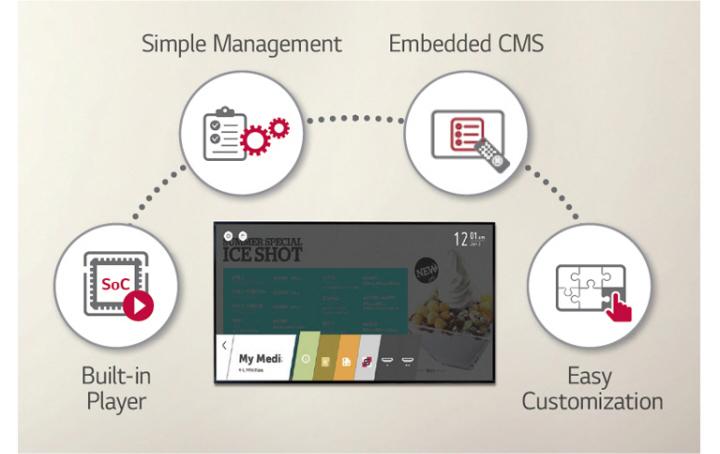 High-Performance with webOS Smart Platform