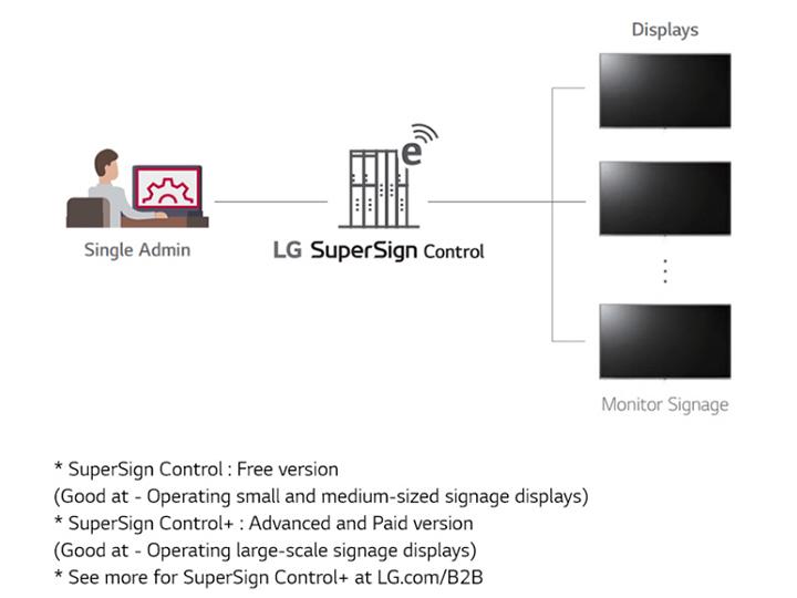 75UU640C (ASIA) | TV Signage | Commercial TV | LG Information Display
