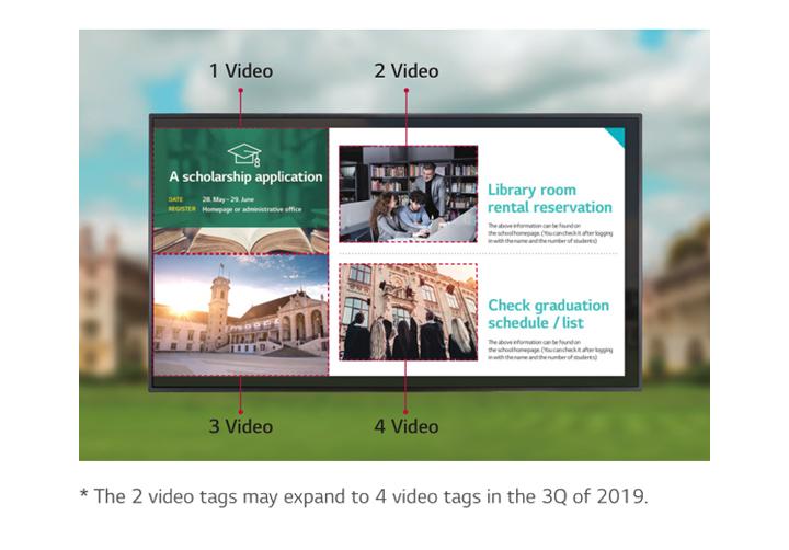 Multi Video Tags