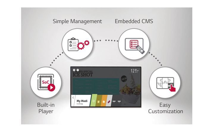 webOS Smart Platform