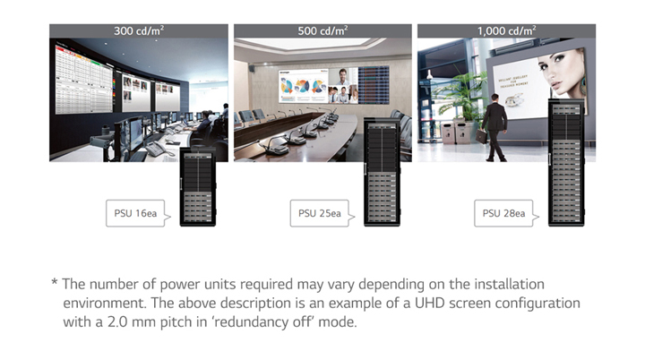 FLEXIBLE POWER MANAGEMENT