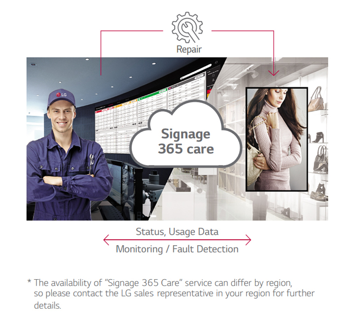 Real-time Care Service