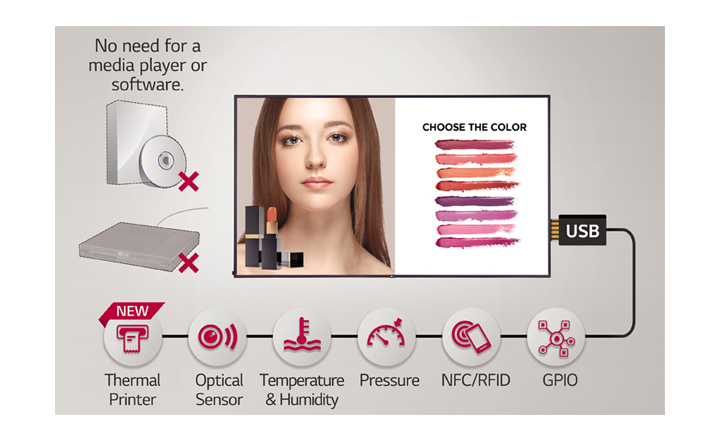 Various Sensor Applications