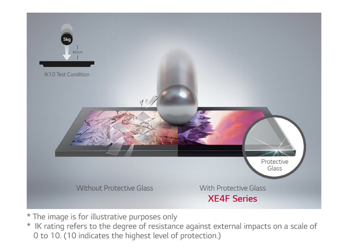 Protective Glass (IK10 Certified)