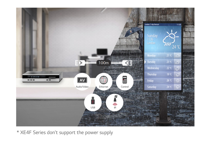 Support HDBaseT ™