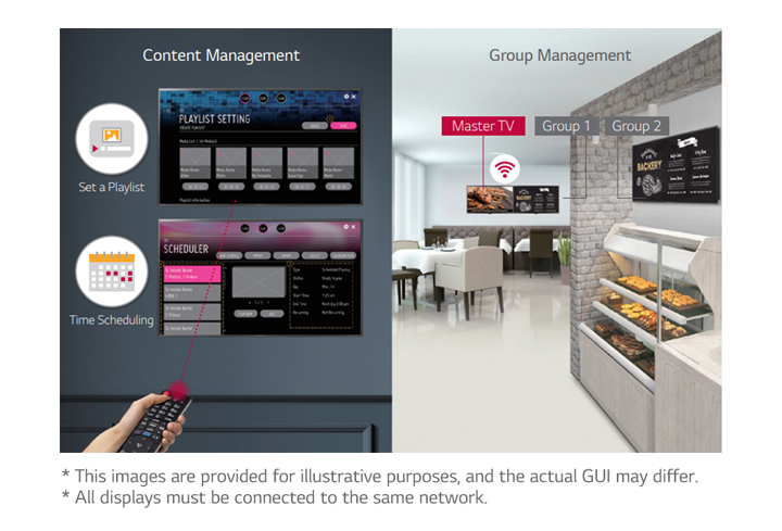 Embedded Content & Group Management
