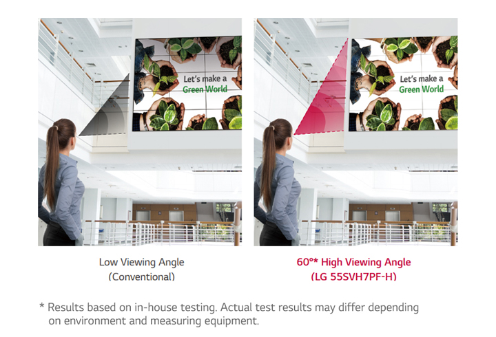 07-Higher Viewing Angle