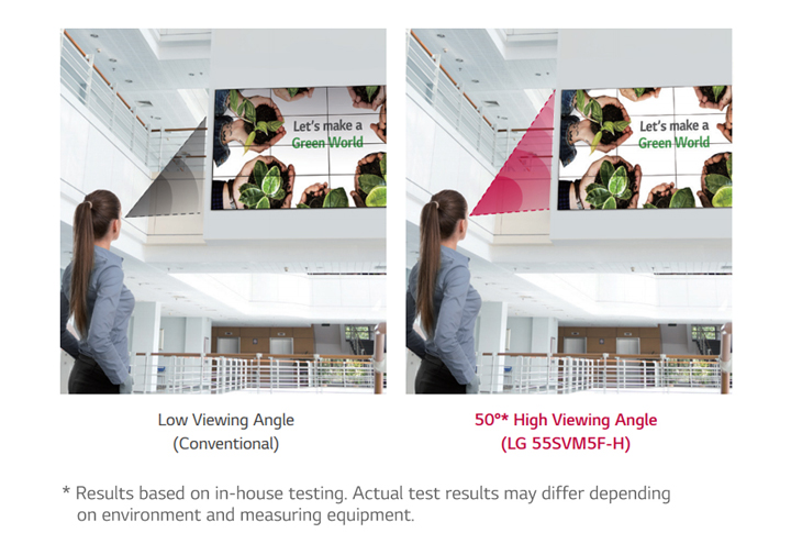 06-Higher Viewing Angle