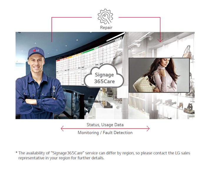 Real-time Care Service with LG Signage365Care