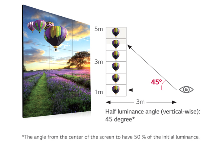 Wide Viewing Angle