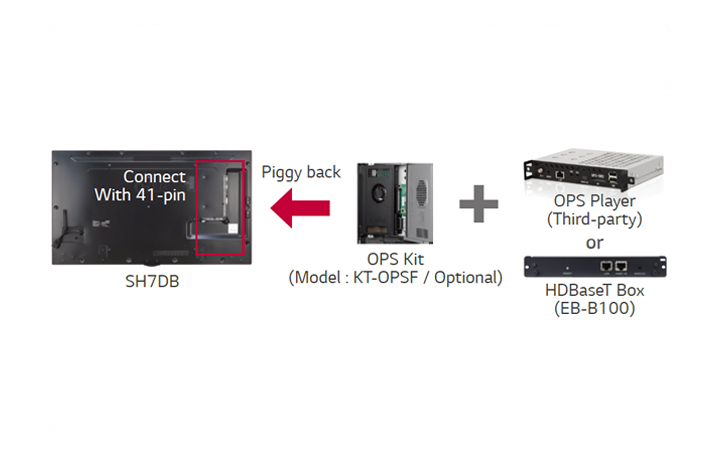 OPS & HDBaseT Compatibility
