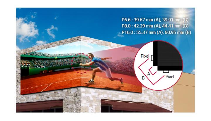 Màn hình led GSCC080 hỗ trợ ghép góc 90 độ