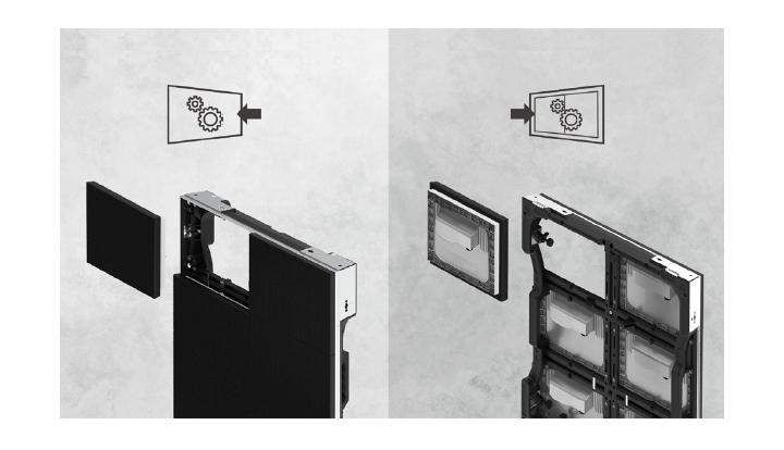 Màn hinh led ngoài trời GSCC080 có thể truy cập phía trước hoặc sauu