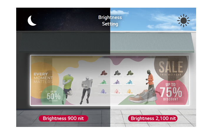 This sport retail image compares one with the bright environment and another one with the dark environment, and the brightness can be adjusted based on the environment brightness conditions.