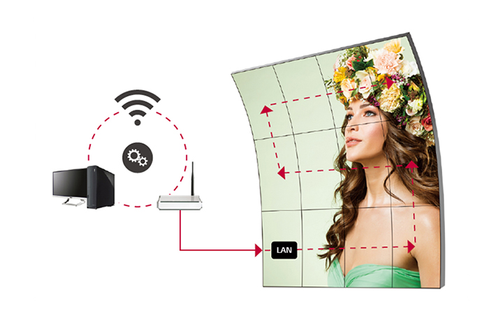 Displays are easily managed wirelessly through LAN daisy chain function.