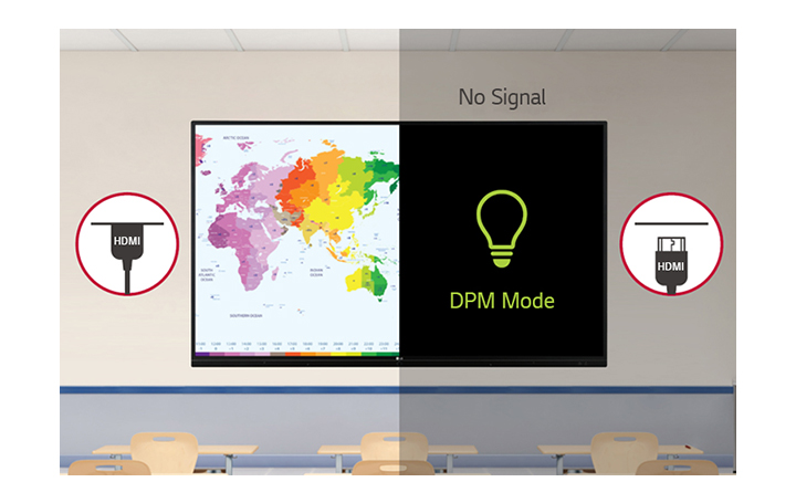A- Display Power Management function to manage power more efficiently.   B- Comparison of DPM whether there is an input or not.
