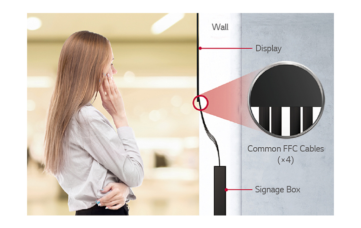 Cables are so flexible that it is easily embedded in a wall or other structures.