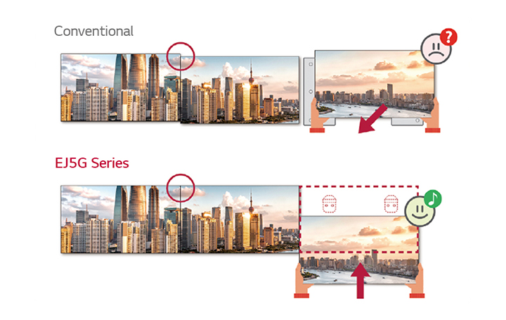 EJ5G series has a front installation feature, making it easier to tile displays.