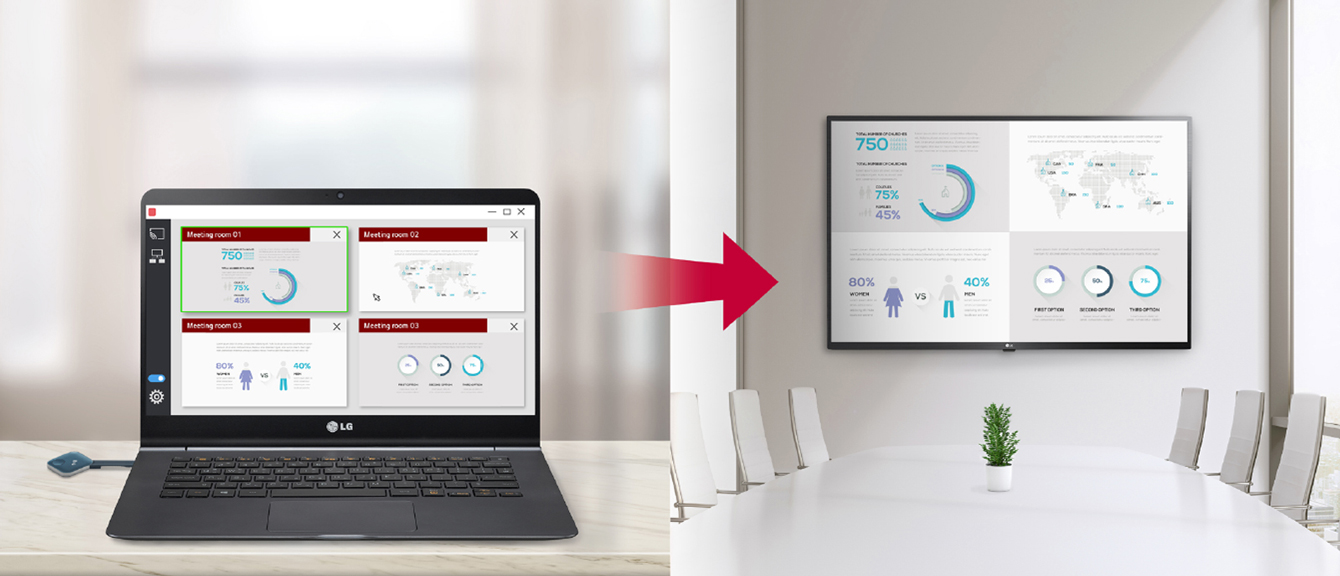 Meeting organizer is free to control several screens shared in the signage. So this image shows that the LG Signage screen has the same order of the split screen which the user with the admin privileges sets on the One:Quick Share App.