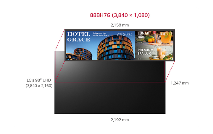 """The size and resolution of the 88BH7G are about half the size of LG's 98"""" UHD displays."""