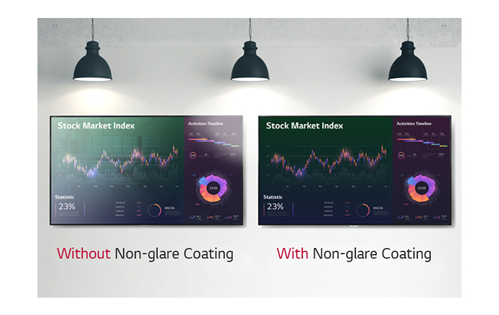 The image compares that one with Non-glare Coating and the other without Non-glare coating. And it shows that a screen with Non-glare Coating can be seen clearly under the light compared to the screen that do not.
