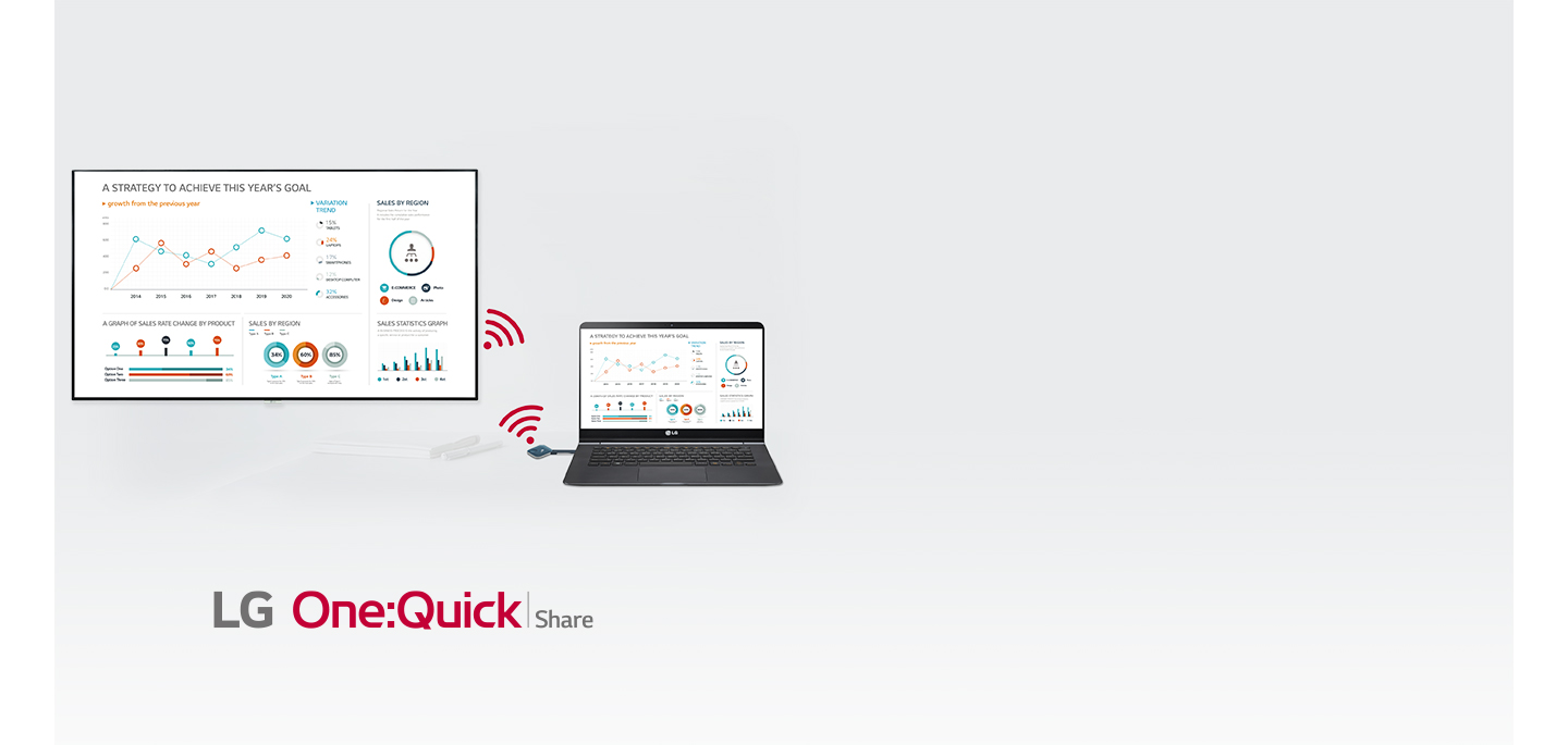 LG One:Quick Share
