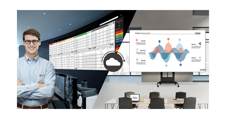 The LG employee is remotely monitoring the LAEC series installed in a different place.