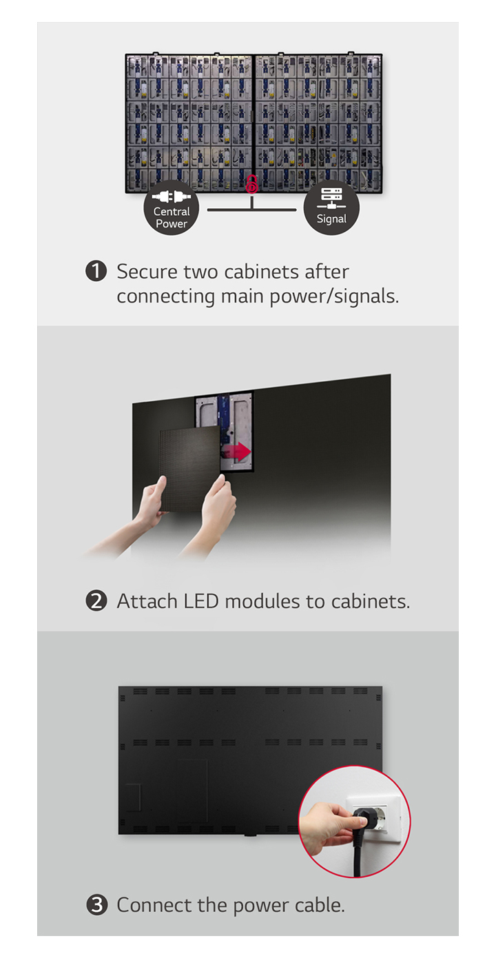 This consists of total 3 steps' images for securing two cabinets, attaching LED modules, and connecting the power cable.