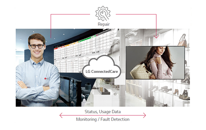 Real-time Cloud Care Service - LG ConnectedCare