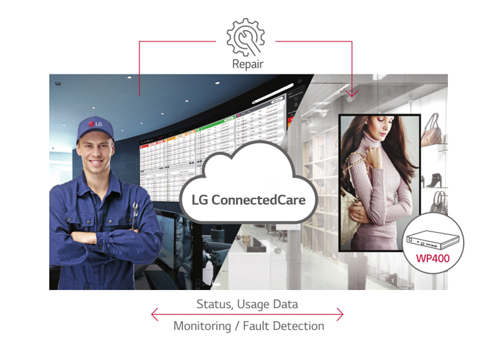 Real-Time Remote Care Service