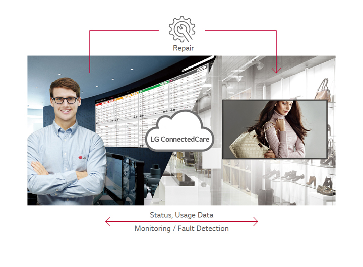 Real-time Care Service with LG ConnectedCare