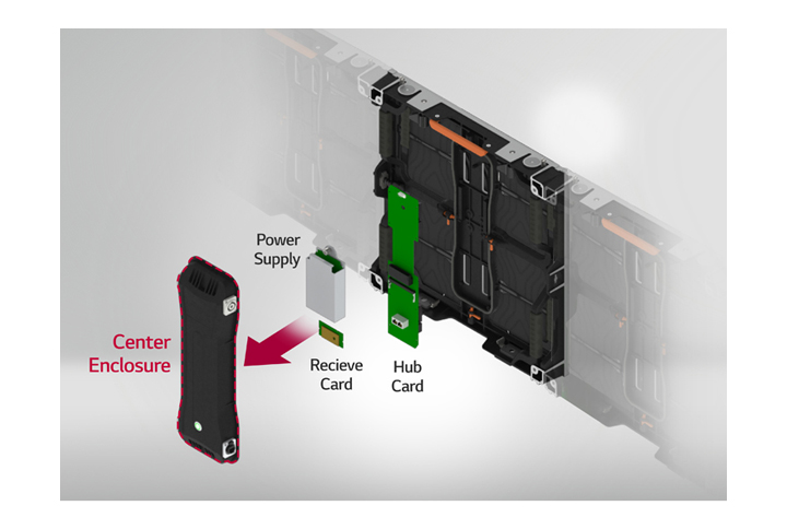 ID-LAS-Standard-Series-03-Easy-Maintenance